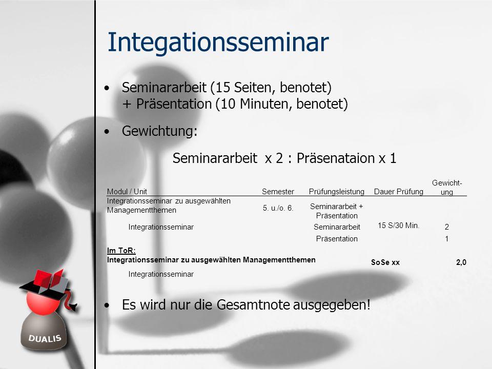 Integationsseminar Seminararbeit (15 Seiten, benotet) + Präsentation (10 Minuten, benotet) Gewichtung: