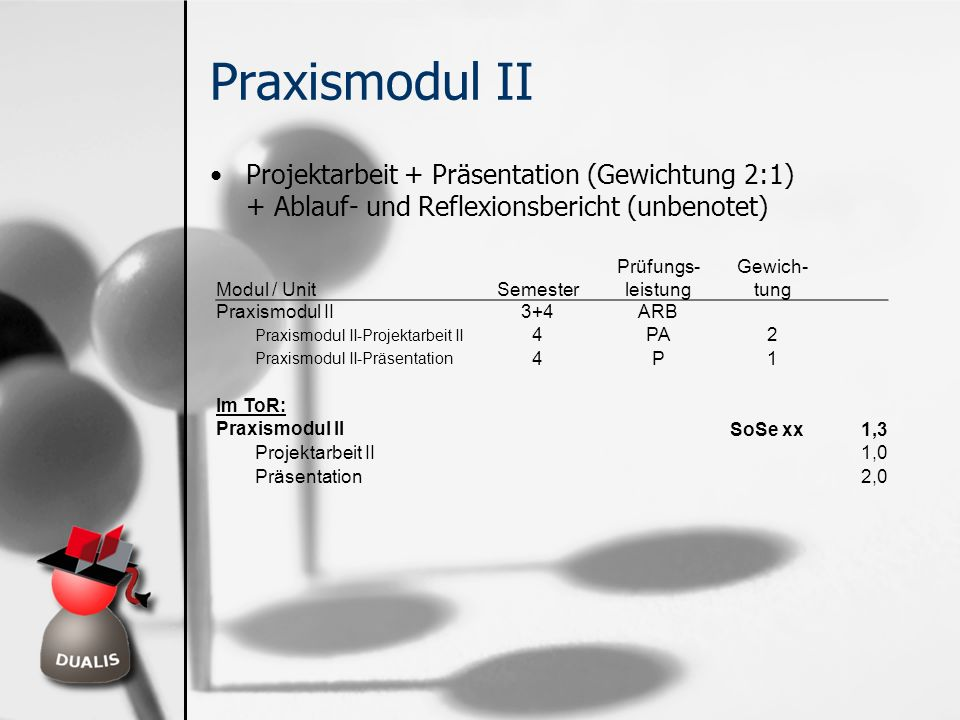 Praxismodul II Projektarbeit + Präsentation (Gewichtung 2:1) + Ablauf- und Reflexionsbericht (unbenotet)