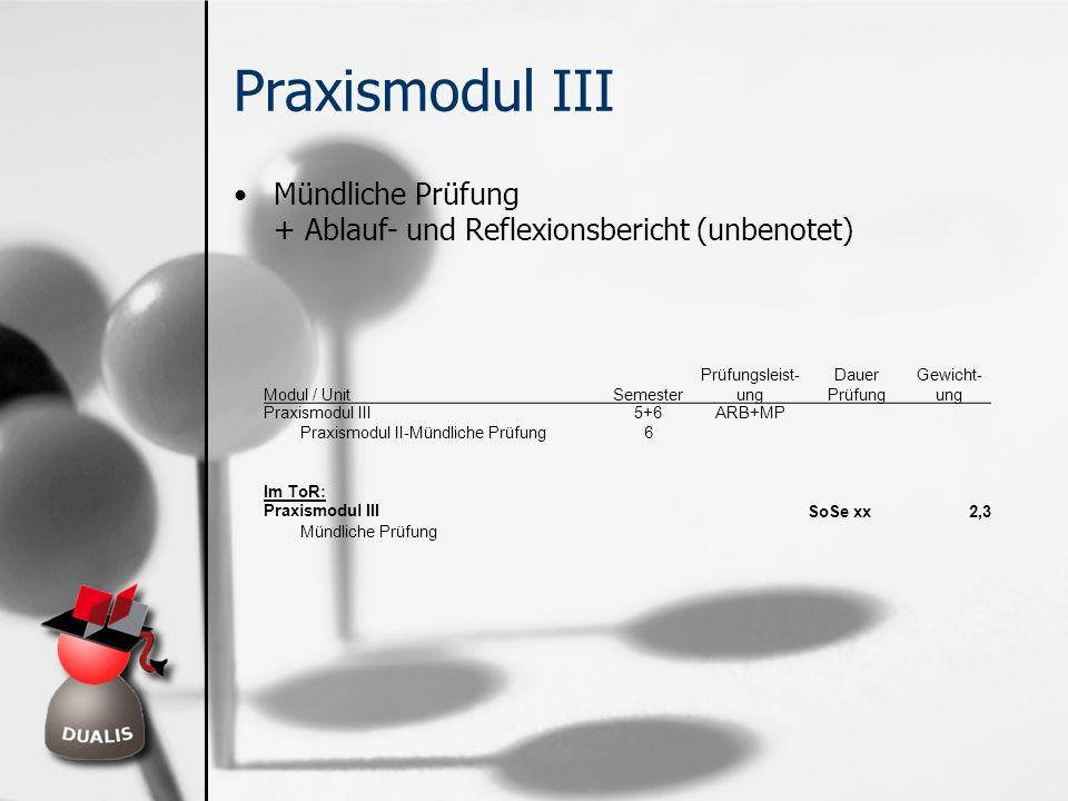 Praxismodul III Mündliche Prüfung + Ablauf- und Reflexionsbericht (unbenotet) Modul / Unit. Semester.