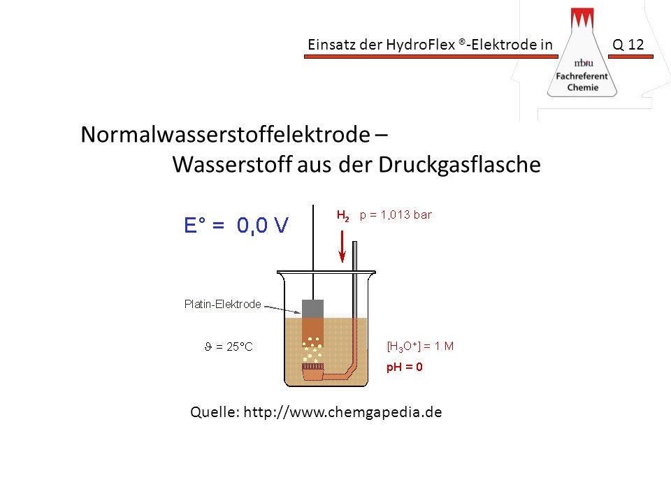 Normalwasserstoffelektrode – Wasserstoff aus der Druckgasflasche