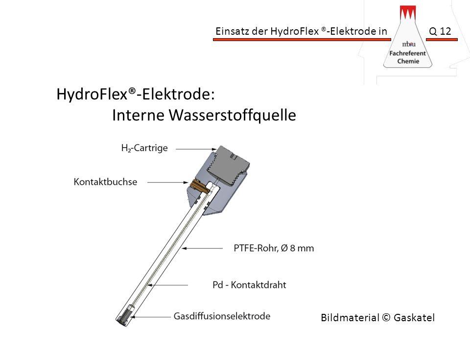 HydroFlex®-Elektrode: Interne Wasserstoffquelle