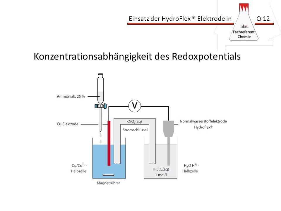 Konzentrationsabhängigkeit des Redoxpotentials