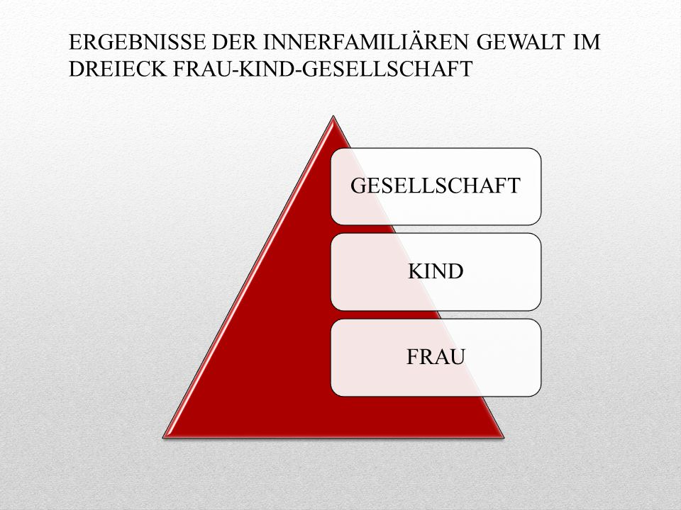 ERGEBNISSE DER INNERFAMILIÄREN GEWALT IM DREIECK FRAU-KIND-GESELLSCHAFT