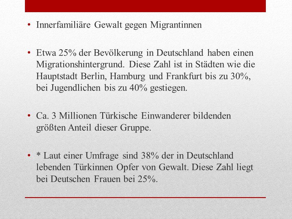 Innerfamiliäre Gewalt gegen Migrantinnen