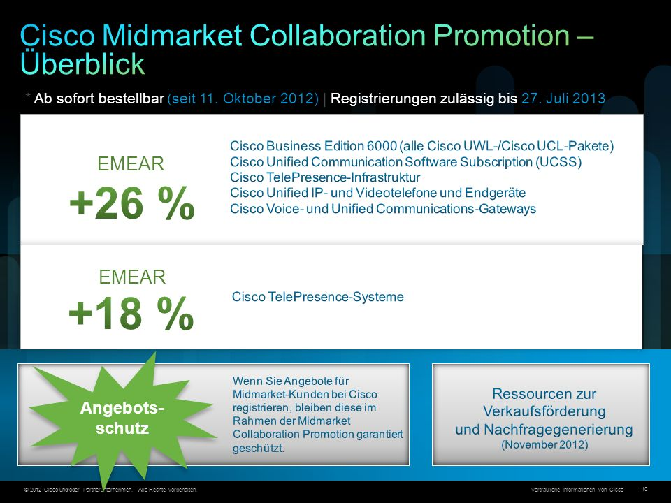 Cisco Midmarket Collaboration Promotion – Überblick