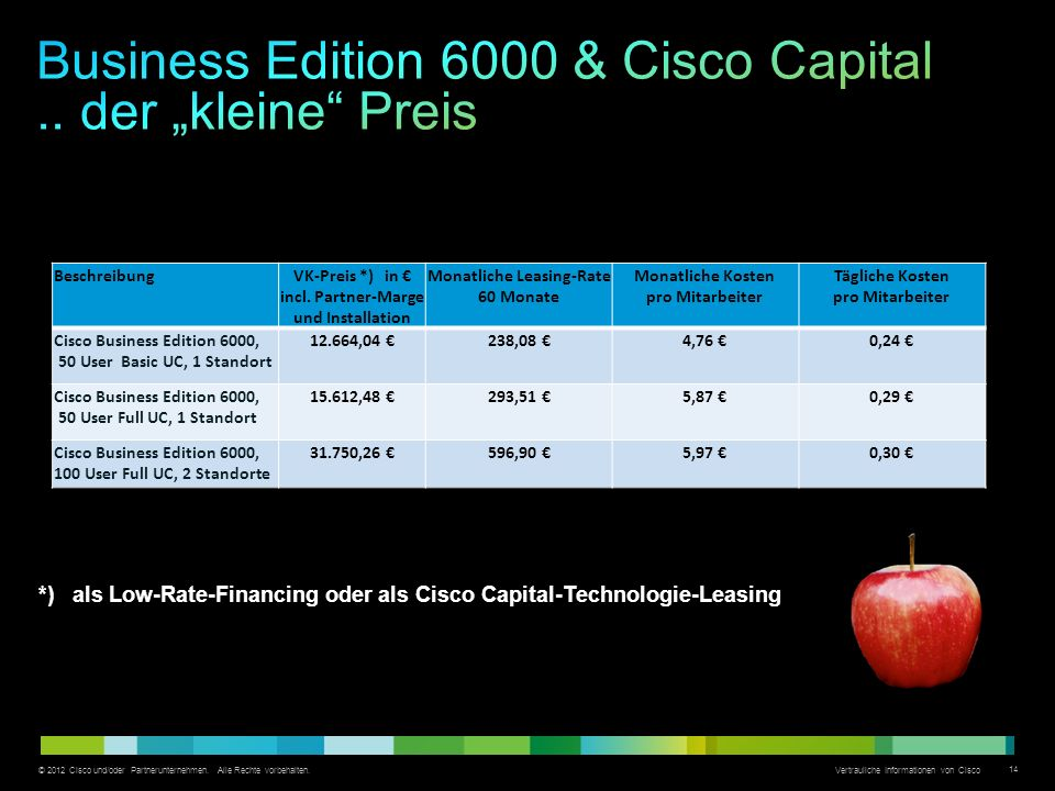 "Business Edition 6000 & Cisco Capital .. der ""kleine Preis"