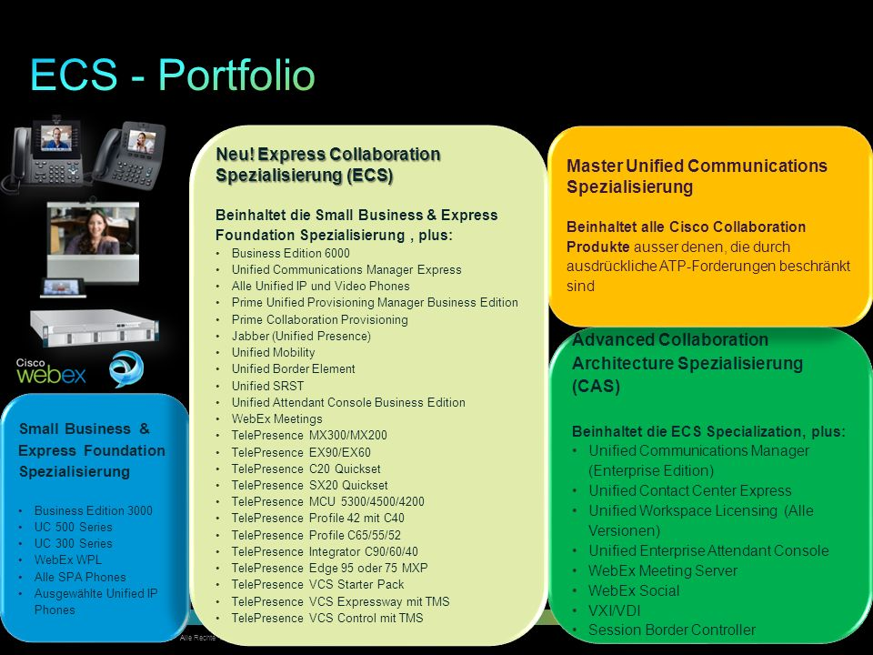 ECS - Portfolio Neu! Express Collaboration