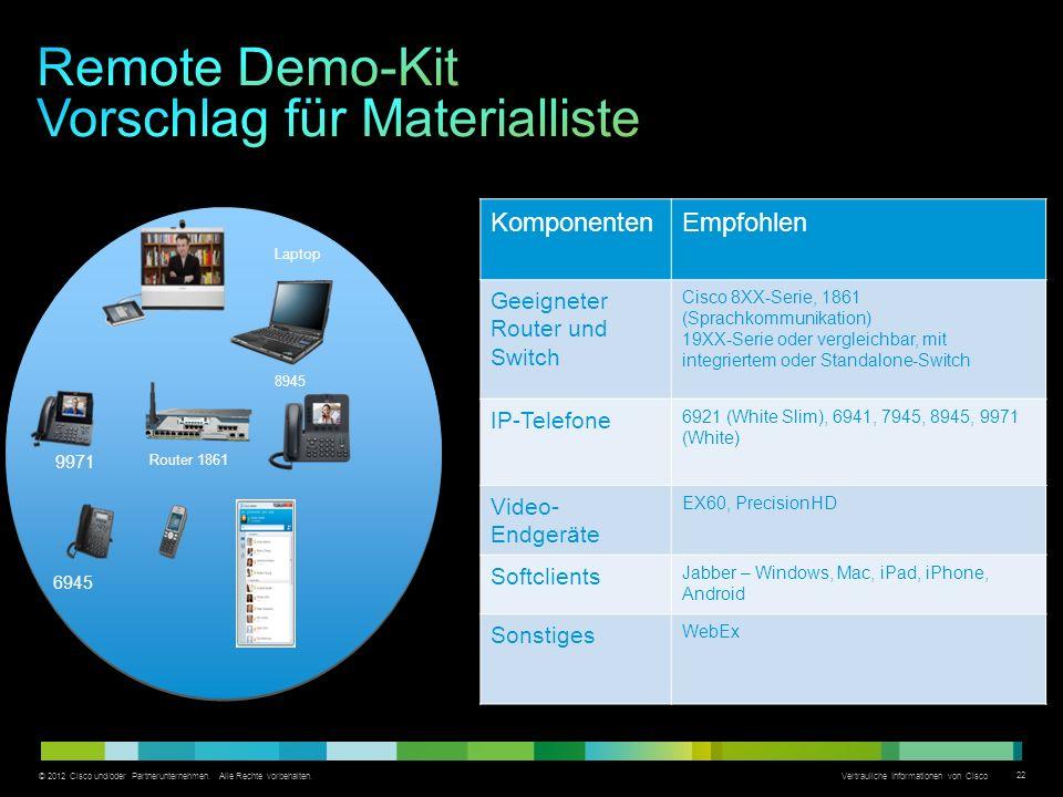 Remote Demo-Kit Vorschlag für Materialliste