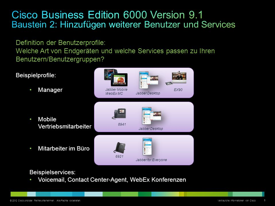 Cisco Business Edition 6000 Version 9
