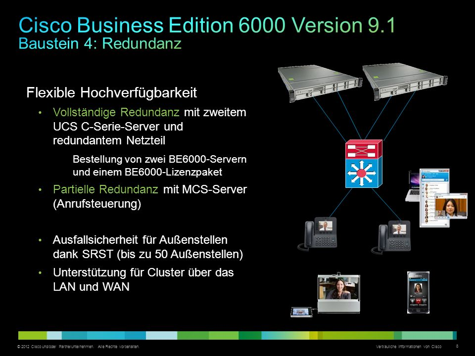 Cisco Business Edition 6000 Version 9.1 Baustein 4: Redundanz