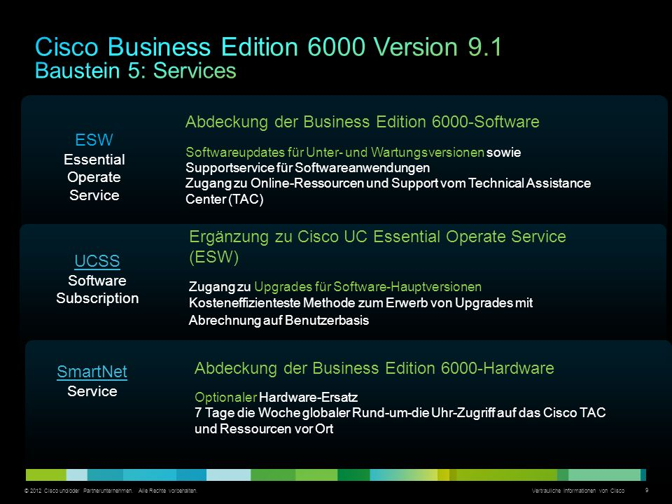Cisco Business Edition 6000 Version 9.1 Baustein 5: Services