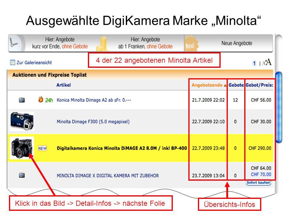 """Ausgewählte DigiKamera Marke """"Minolta"""