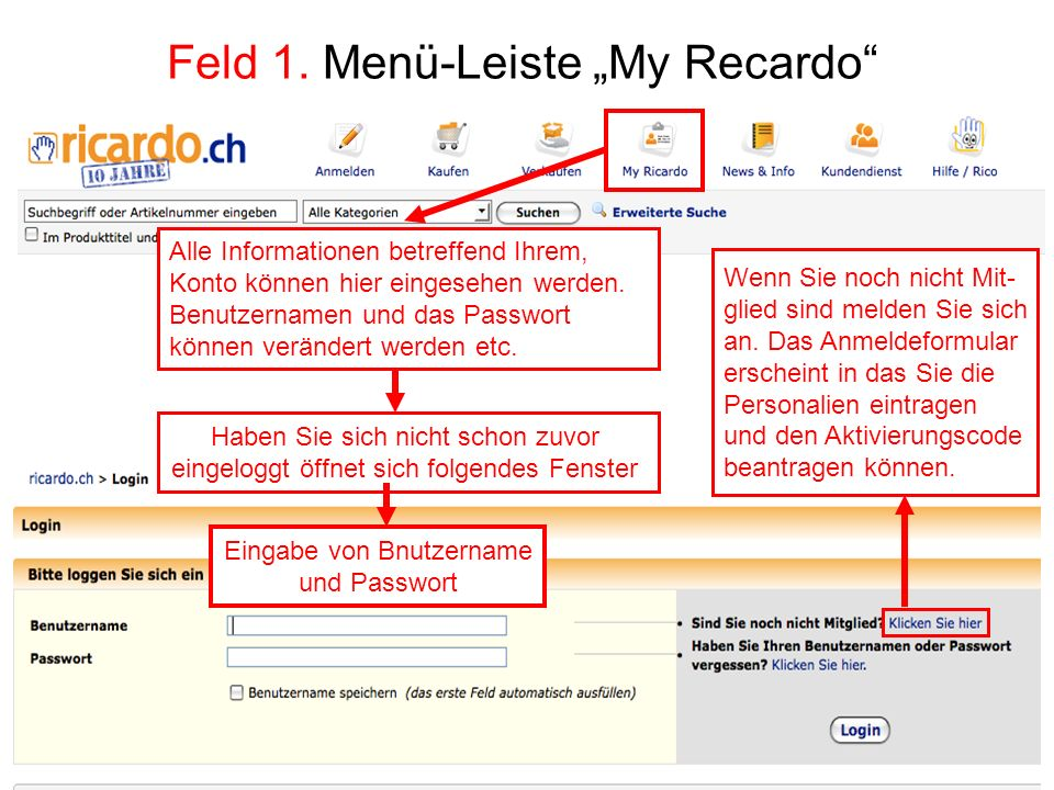 "Feld 1. Menü-Leiste ""My Recardo"