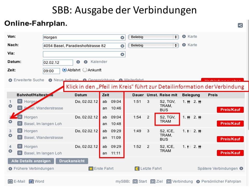 SBB: Ausgabe der Verbindungen
