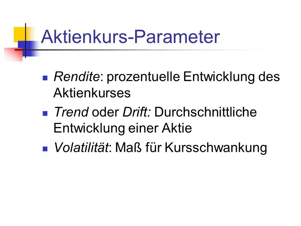 Aktienkurs-Parameter