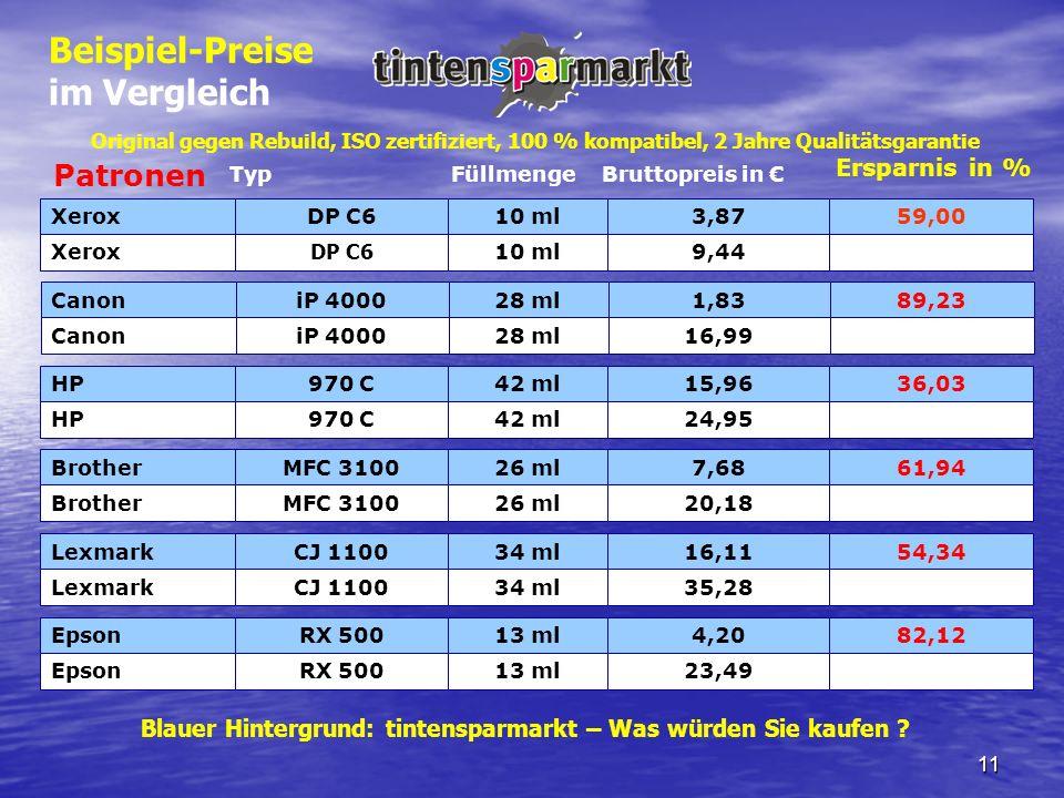 Beispiel-Preise im Vergleich