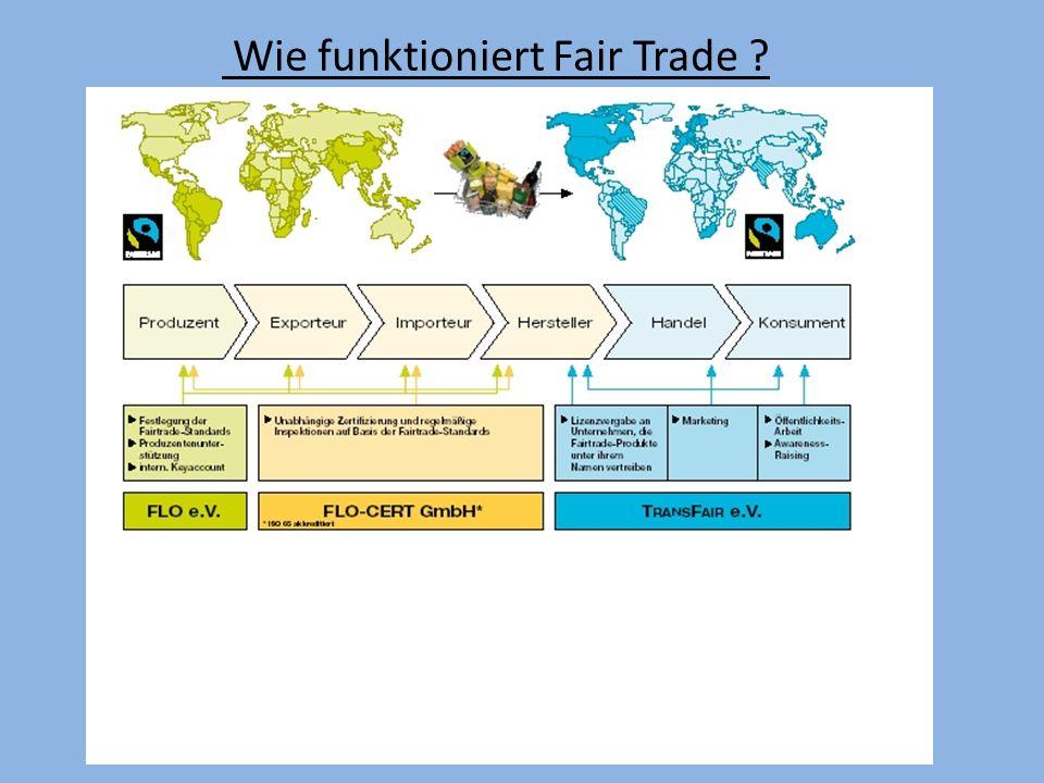 Wie funktioniert Fair Trade