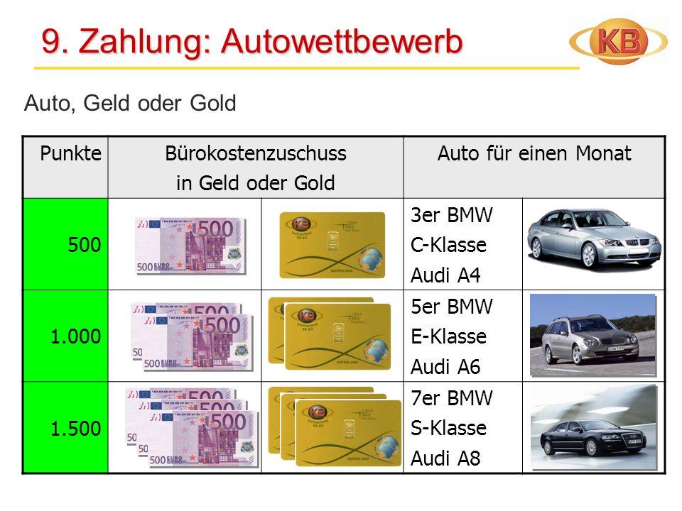 9. Zahlung: Autowettbewerb