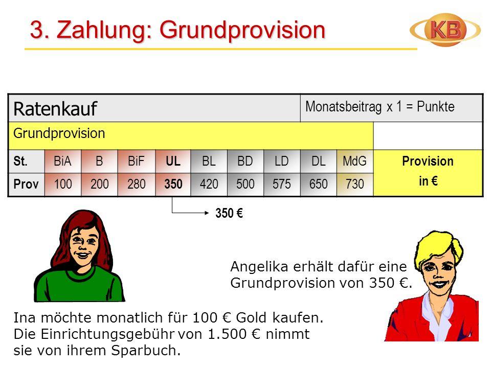 3. Zahlung: Grundprovision