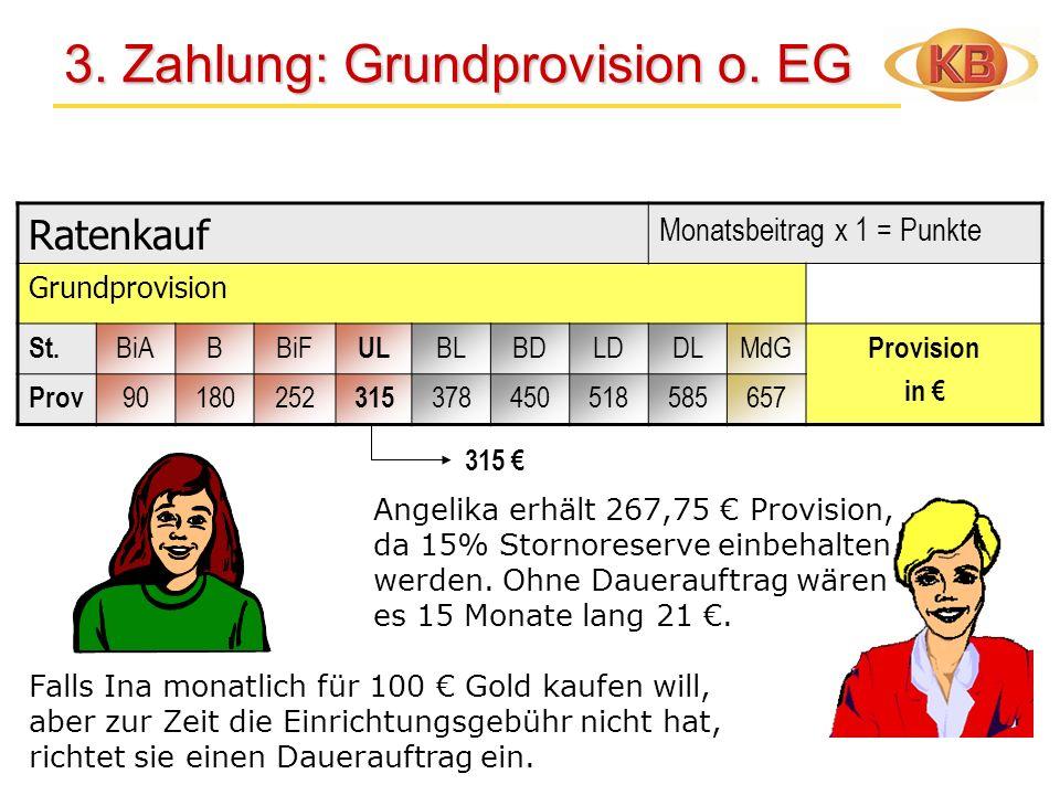 3. Zahlung: Grundprovision o. EG
