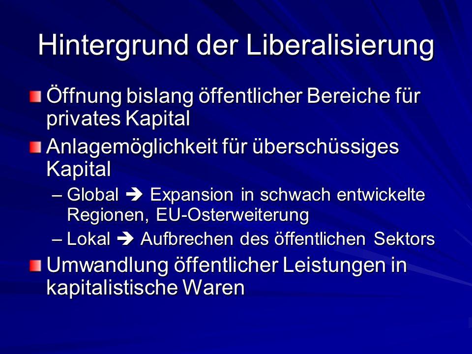 Hintergrund der Liberalisierung