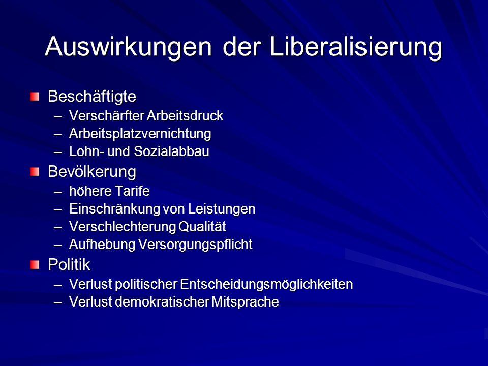 Auswirkungen der Liberalisierung