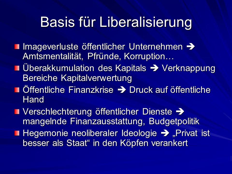 Basis für Liberalisierung