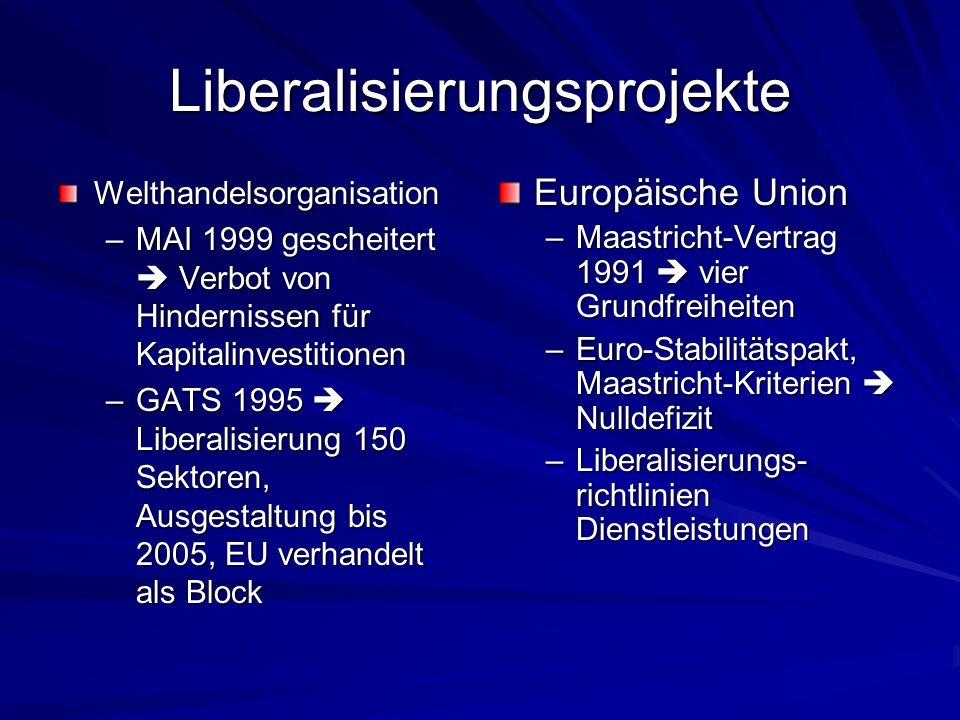 Liberalisierungsprojekte