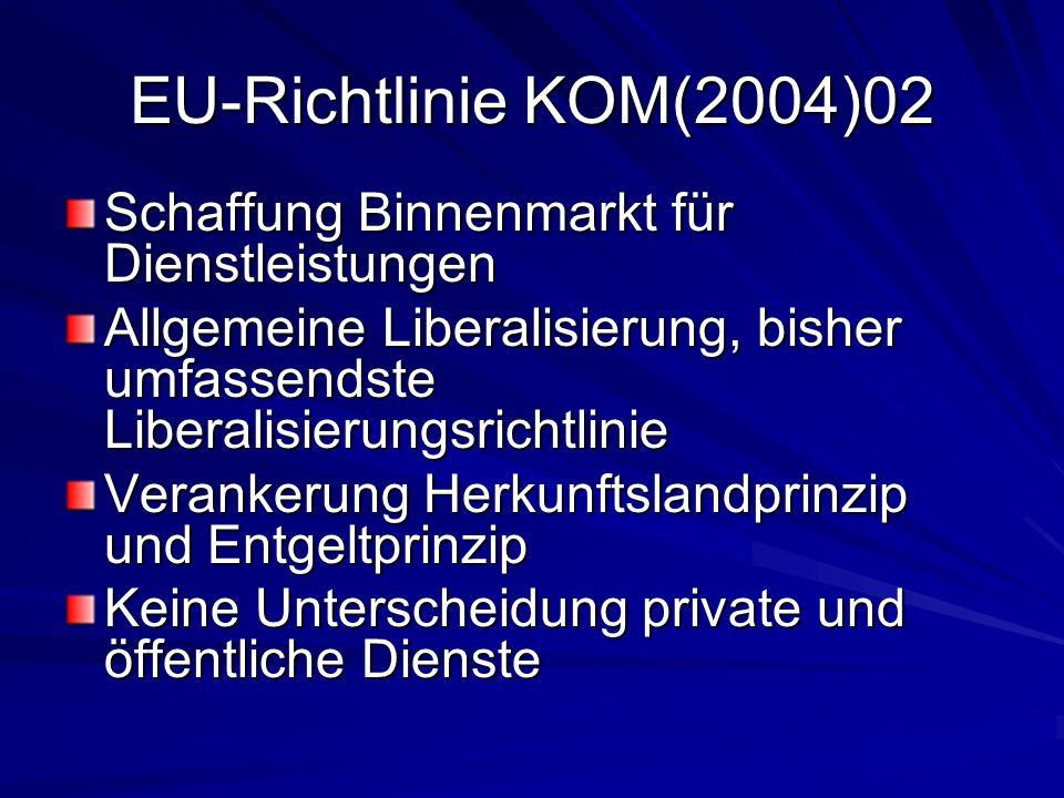 EU-Richtlinie KOM(2004)02 Schaffung Binnenmarkt für Dienstleistungen