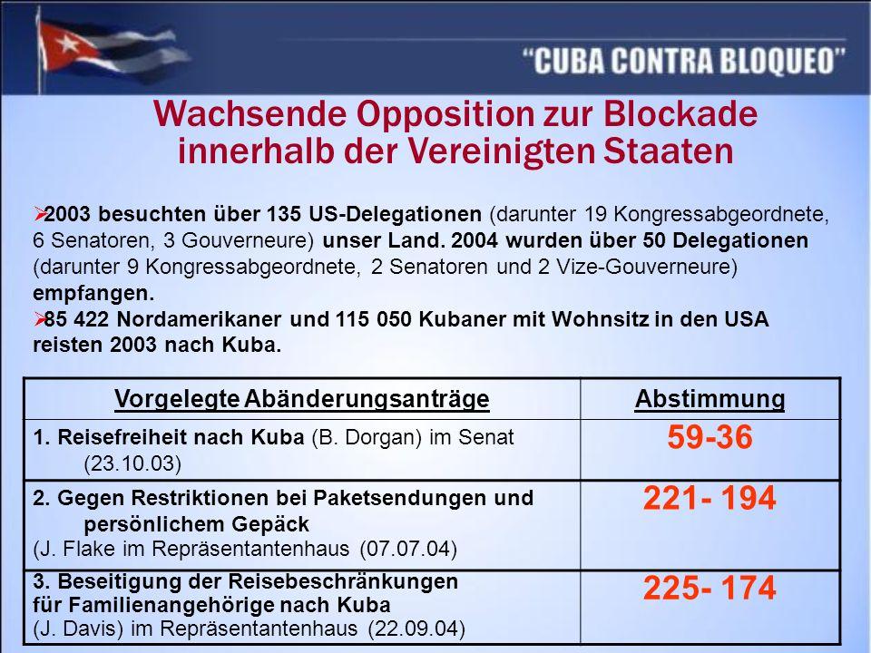 Wachsende Opposition zur Blockade innerhalb der Vereinigten Staaten