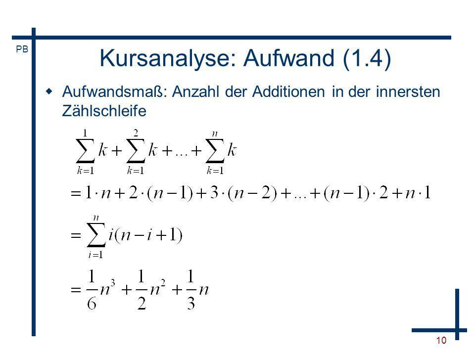 Kursanalyse: Aufwand (1.4)