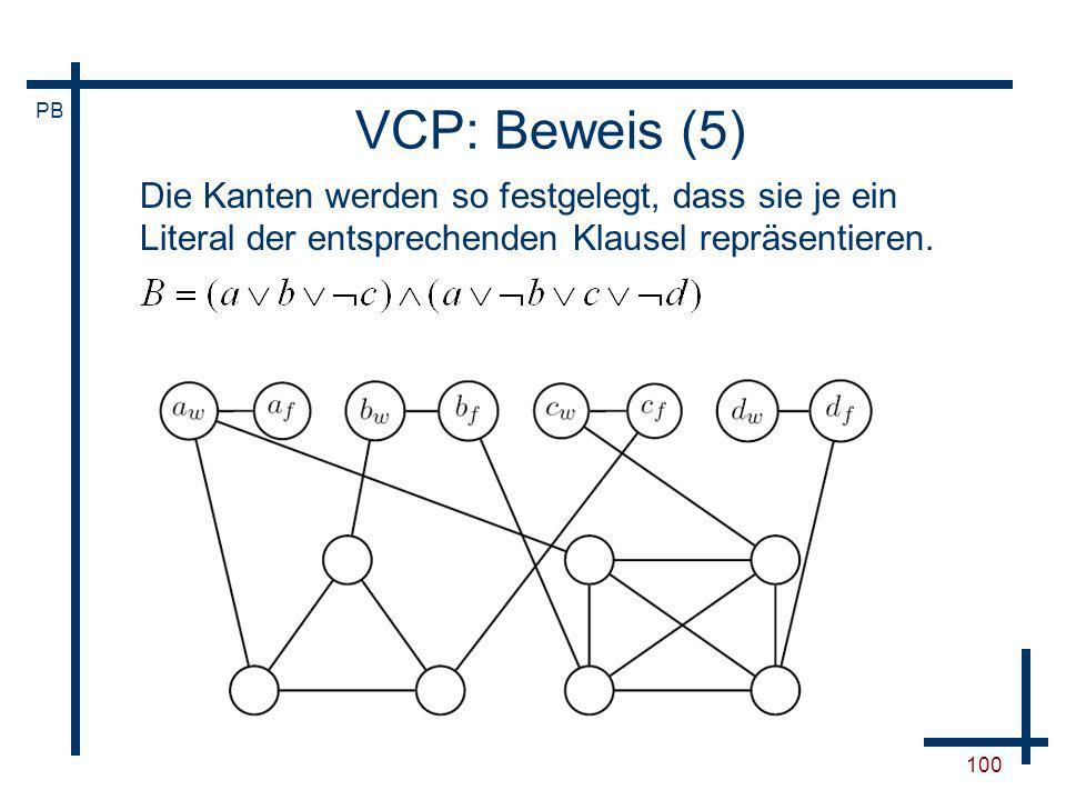 VCP: Beweis (5) Die Kanten werden so festgelegt, dass sie je ein Literal der entsprechenden Klausel repräsentieren.