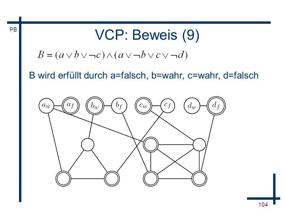 VCP: Beweis (9) B wird erfüllt durch a=falsch, b=wahr, c=wahr, d=falsch