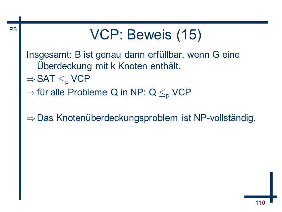 VCP: Beweis (15)Insgesamt: B ist genau dann erfüllbar, wenn G eine Überdeckung mit k Knoten enthält.