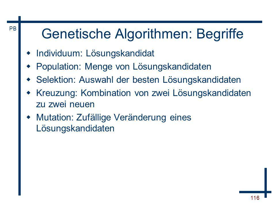 Genetische Algorithmen: Begriffe