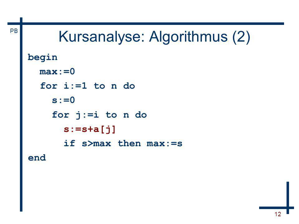 Kursanalyse: Algorithmus (2)