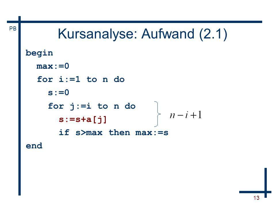 Kursanalyse: Aufwand (2.1)