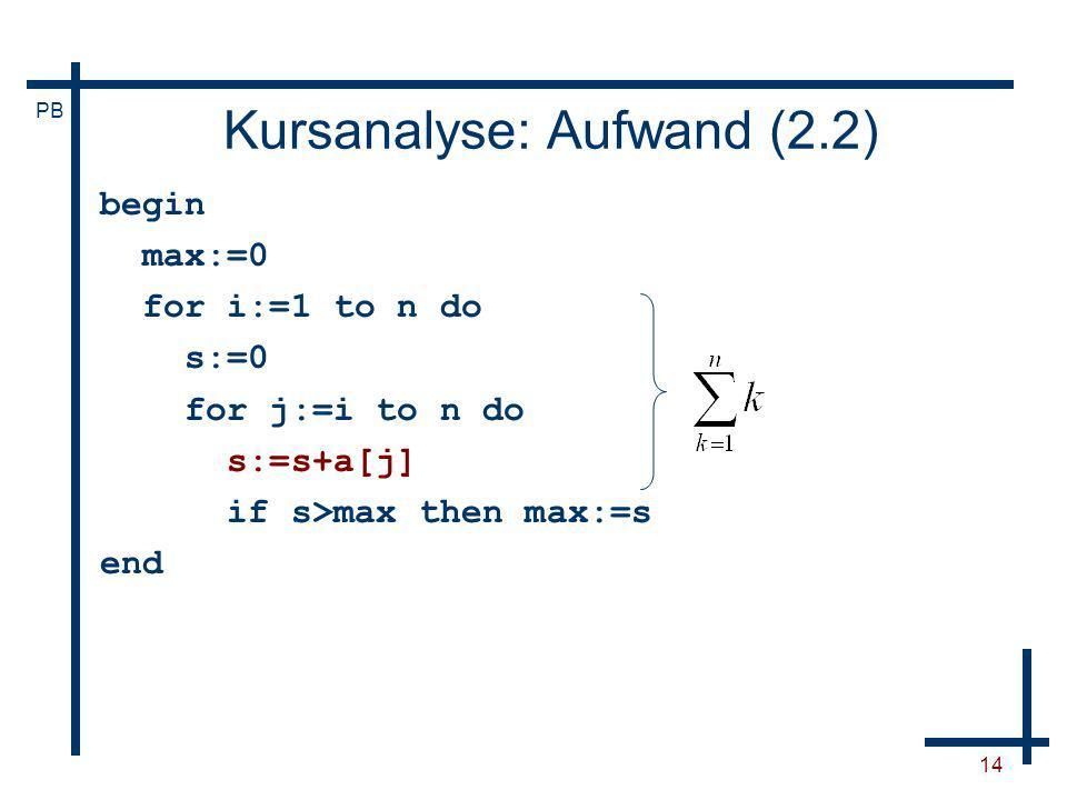 Kursanalyse: Aufwand (2.2)