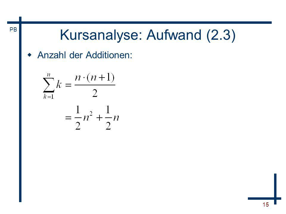 Kursanalyse: Aufwand (2.3)