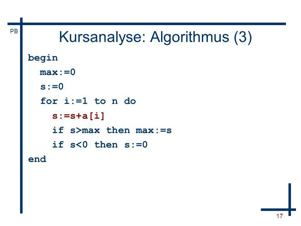 Kursanalyse: Algorithmus (3)