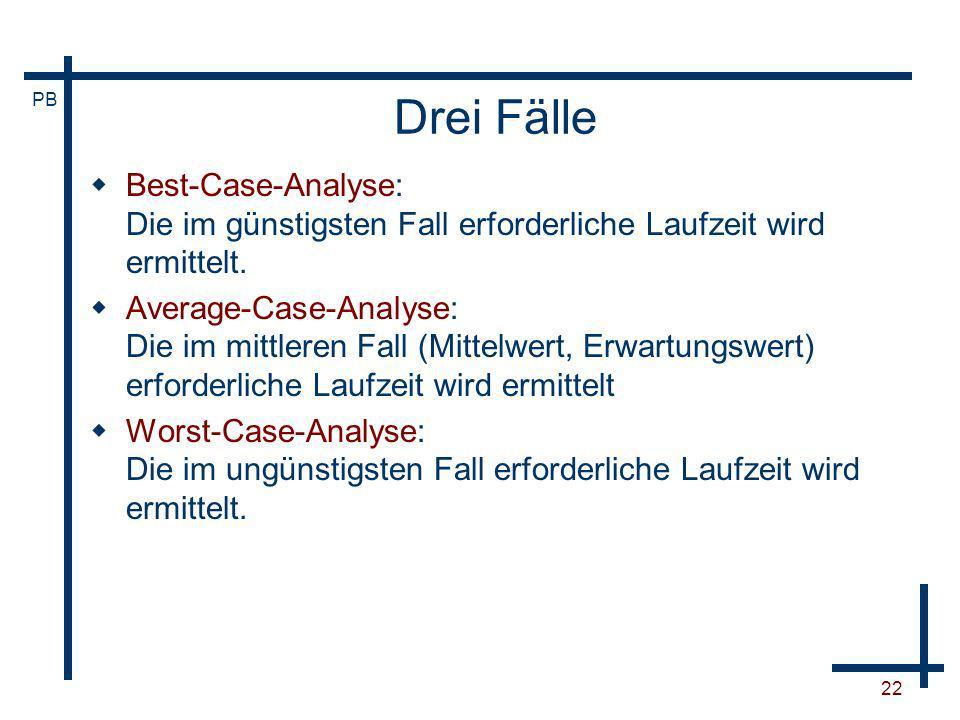 Drei Fälle Best-Case-Analyse: Die im günstigsten Fall erforderliche Laufzeit wird ermittelt.