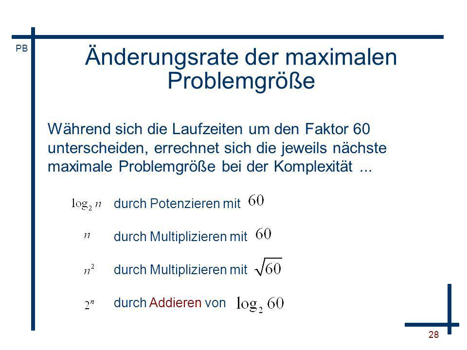 Änderungsrate der maximalen Problemgröße