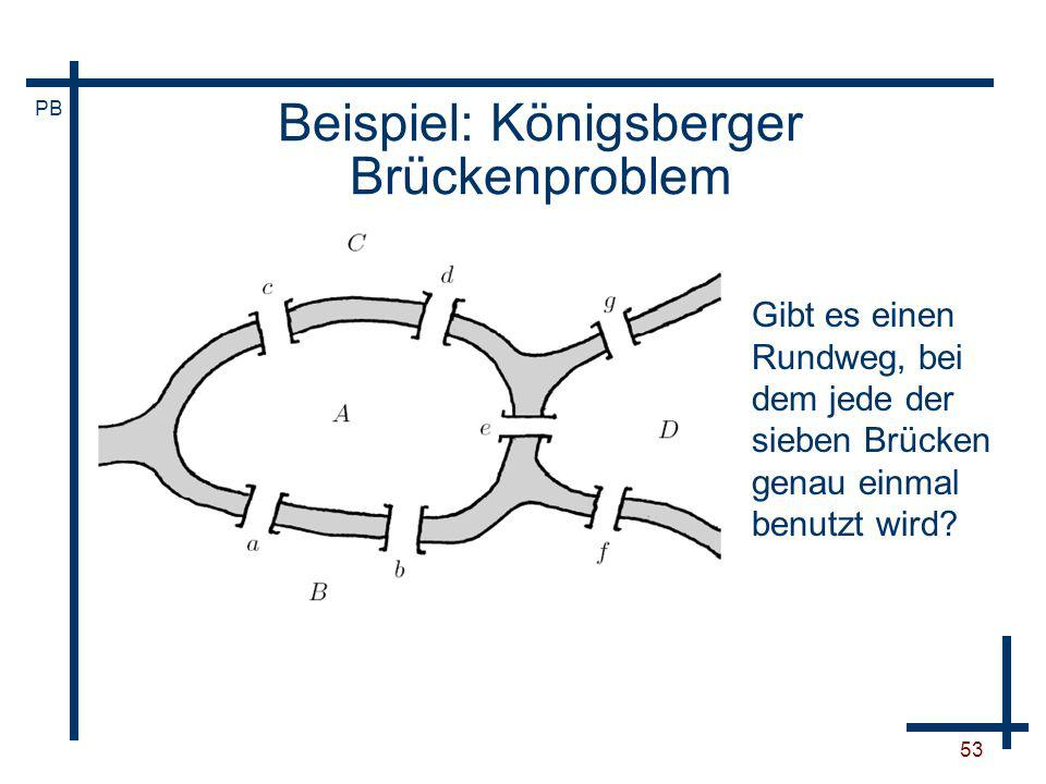 Beispiel: Königsberger Brückenproblem