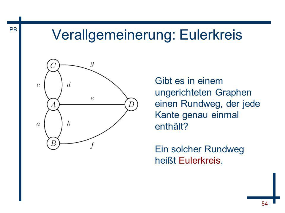 Verallgemeinerung: Eulerkreis