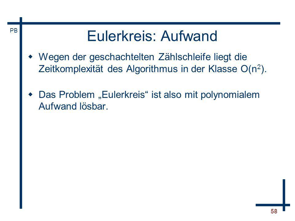 Eulerkreis: AufwandWegen der geschachtelten Zählschleife liegt die Zeitkomplexität des Algorithmus in der Klasse O(n2).