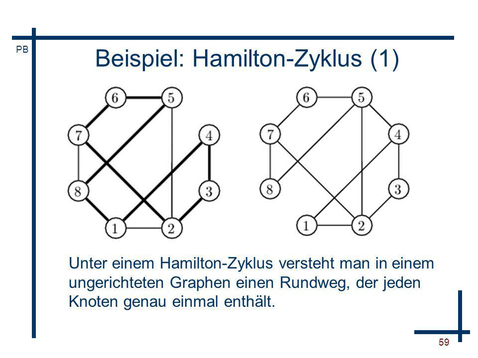 Beispiel: Hamilton-Zyklus (1)