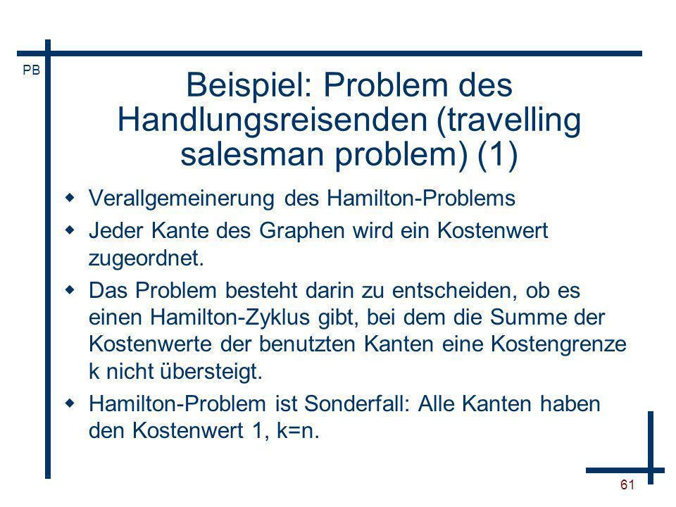 Beispiel: Problem des Handlungsreisenden (travelling salesman problem) (1)