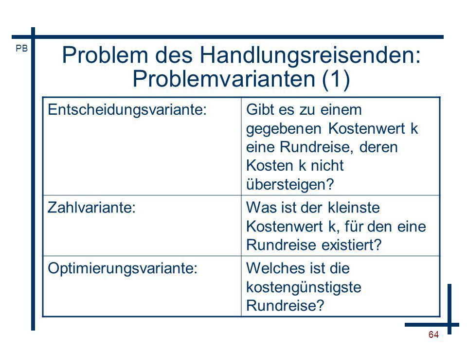 Problem des Handlungsreisenden: Problemvarianten (1)