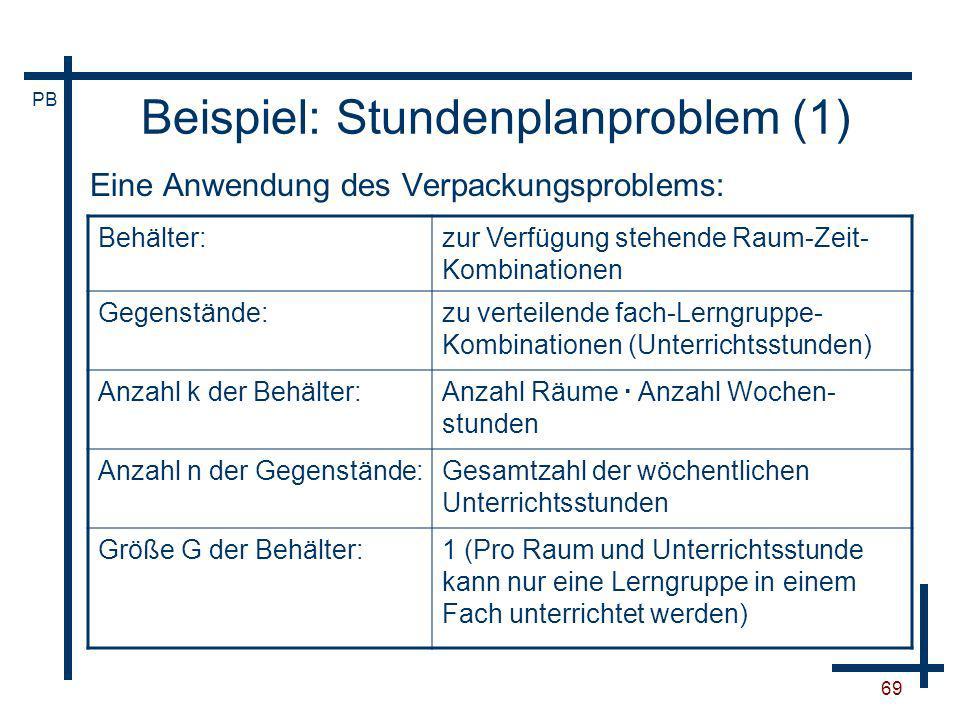 Beispiel: Stundenplanproblem (1)
