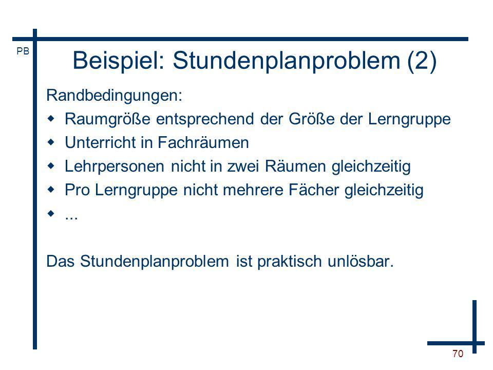 Beispiel: Stundenplanproblem (2)